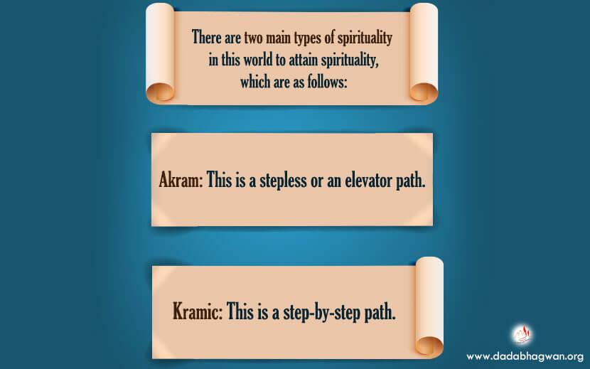Types of Spirituality | Spiritual Paths | Spiritual Types